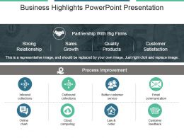 Business Highlights Powerpoint Presentation