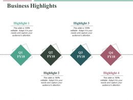 Business Highlights Ppt Slides Display