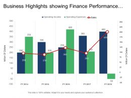Business Highlights Showing Finance Performance With Segment Of Operating Income And Expenses