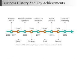 Business History And Key Achievements Ppt Icon