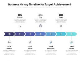Business History Timeline For Target Achievement