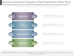 Business Horizontal Evaluation Chart Powerpoint Slides Show