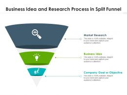 Business Idea And Research Process In Split Funnel