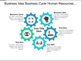 Business Idea Business Cycle Human Resources Strategies Organisation Cpb