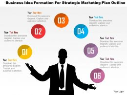 Business Idea Formation For Strategic Marketing Plan Outline Flat Powerpoint Design