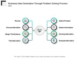 Business Idea Generation Through Problem Solving Process