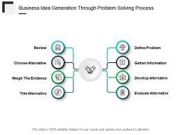 Business Idea Generation Through Problem Solving Process