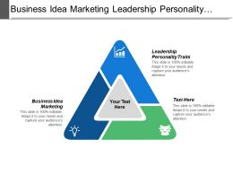 Business Idea Marketing Leadership Personality Traits Business Marketing