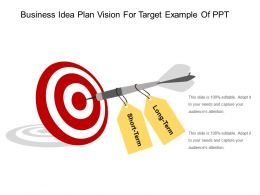 Business Idea Plan Vision For Target Example Of Ppt