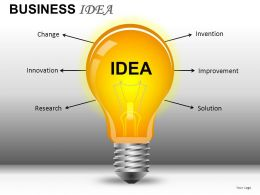 Business Idea Powerpoint Presentation Slides DB