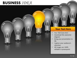 Business Idea PPT 11