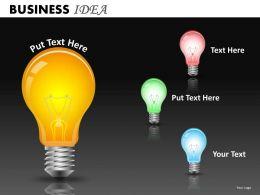 Business Idea PPT 23