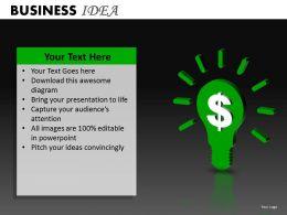 Business Idea PPT 28