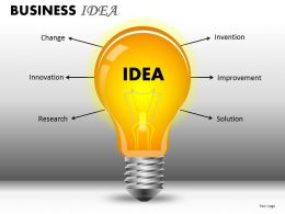 Business Idea PPT 2