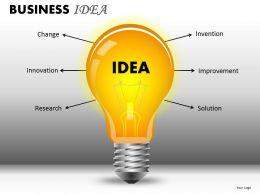 Business Idea PPT 2