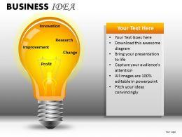 Business Idea PPT 5