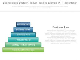 Business Idea Strategy Product Planning Example Ppt Presentation