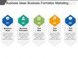 Business Ideas Business Formation Marketing Automations Multilevel Networking