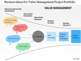 Business Ideas For Value Management Project Portfolio Flat Powerpoint Design