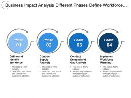 Business Impact Analysis Different Phases Define Workforce Supply Analysis