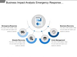 Business Impact Analysis Emergency Response Disaster Recovery Crisis Management