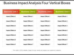 Business Impact Analysis Four Vertical Boxes