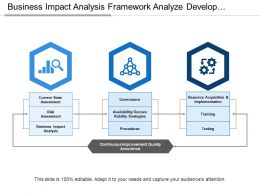 Business Impact Analysis Framework Analyze Develop Implement