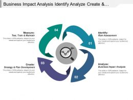 Business Impact Analysis Identify Analyze Create And Measure