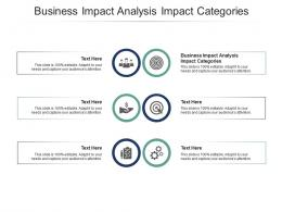 Business Impact Analysis Impact Categories Ppt Powerpoint Presentation Layouts Gallery Cpb