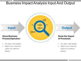 Business Impact Analysis Input And Output
