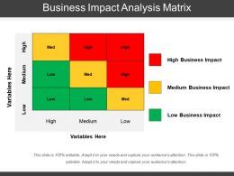 Business Impact Analysis Matrix