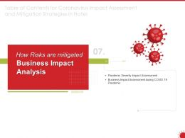 Business Impact Analysis Pandemic Ppt Powerpoint Presentation File Ideas