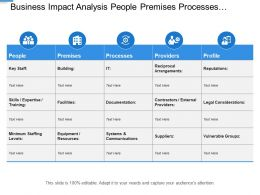 Business Impact Analysis People Premises Processes Providers