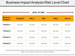 Business Impact Analysis Risk Level Chart