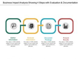 Business Impact Analysis Showing 4 Steps With Evaluation And Documentation