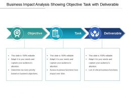 Business Impact Analysis Showing Objective Task With Deliverable