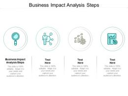 Business Impact Analysis Steps Ppt Powerpoint Presentation Inspiration Graphics Template Cpb