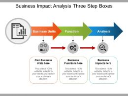 Business Impact Analysis Three Step Boxes