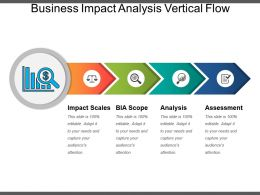 Business Impact Analysis Vertical Flow