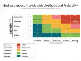 Business Impact Analysis With Likelihood And Probability