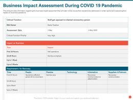 Business Impact Assessment During COVID 19 Pandemic Area Ppt Powerpoint Presentation File Icon