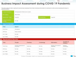 Business Impact Assessment During COVID 19 Pandemic Partners Ppt Powerpoint Presentation Example 2015