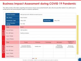 Business Impact Assessment During Covid 19 Pandemic Stakeholders Ppt Portfolio
