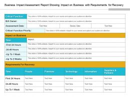 Business Impact Assessment Report Showing Impact On Business With Requirements For Recovery
