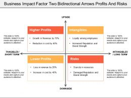 Business Impact Factor Two Bidirectional Arrows Profits And Risks