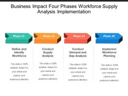 Business Impact Four Phases Workforce Supply Analysis Implementation