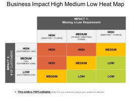 Business Impact High Medium Low Heat Map