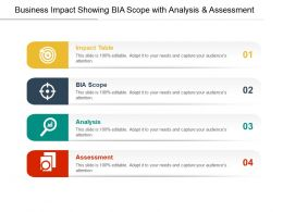 Business Impact Showing Bia Scope With Analysis And Assessment