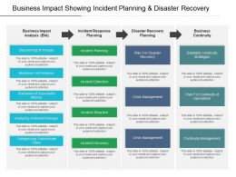 Business Impact Showing Incident Planning And Disaster Recovery