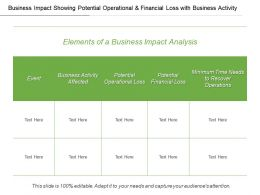 Business Impact Showing Potential Operational And Financial Loss With Business Activity